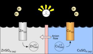 Preguntas y respuestas de electroquimica