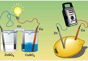 Preguntas y respuestas de electroquimica – celda galbanica y electrolitica