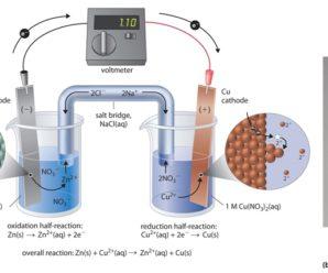 Como Producimos Energia electrica Con Reacciones Quimicas Ejemplos