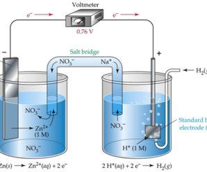 Como Funciona Una Celda Electroquímica Descripción y Funcionamiento
