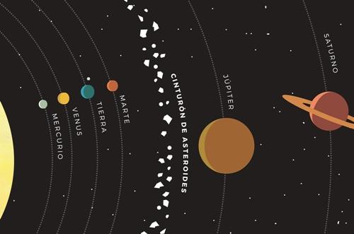 El Cinturón De Asteroides El Sistema Solar Para Niños Visual Avi