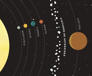 El Cinturón De Asteroides – El Sistema Solar Para Niños