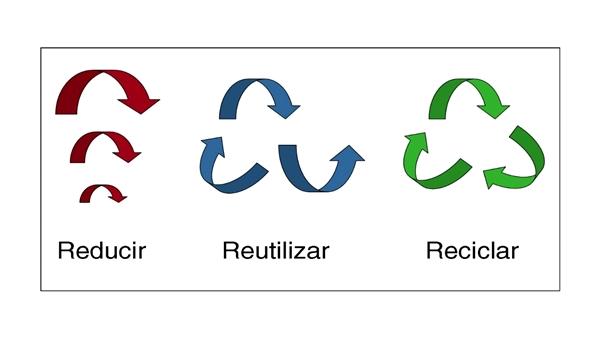 Reducir y reutilizar - Imagen
