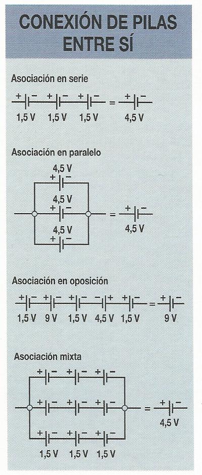 Circuito eléctrico en serie, paralelo, oposición y mixta - Imagen