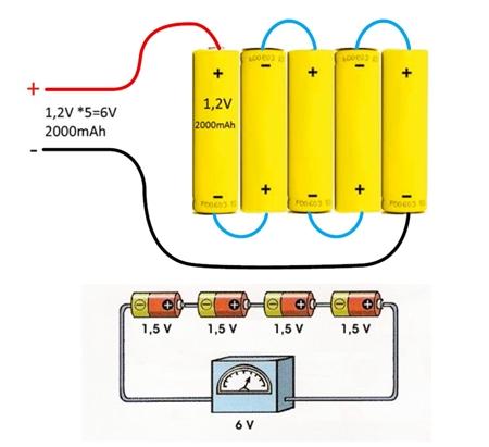 Circuito eléctrico en serie - Imagen